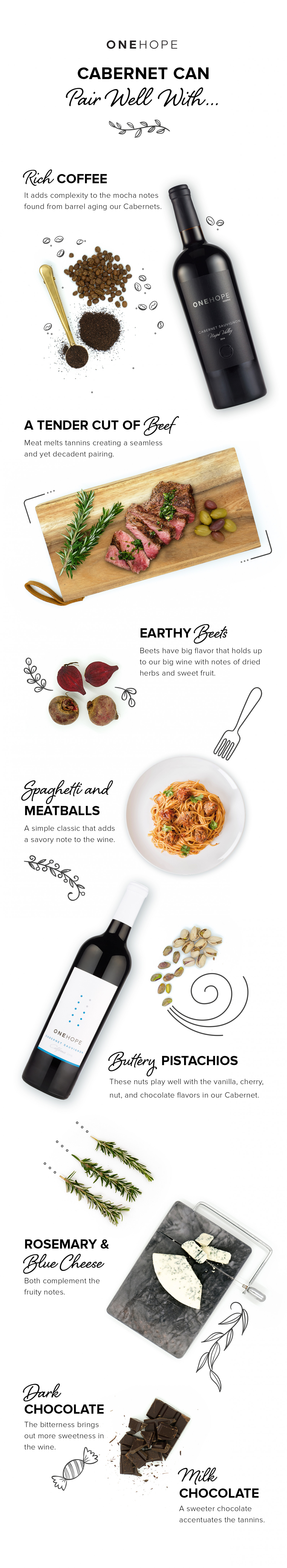 What To Pair With Cabernet Sauvignon Wine Infographic