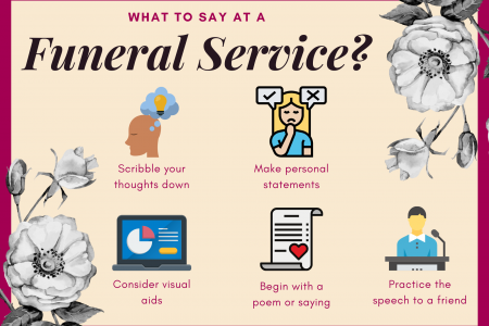 What to Say at a Funeral Service? Infographic