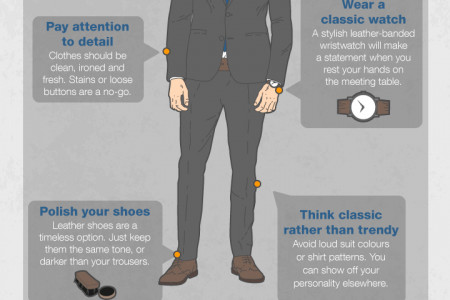 What To Wear To A Business Meeting Infographic