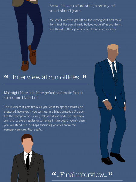 What To Wear To A Job Interview - The Life Hack Guide Infographic