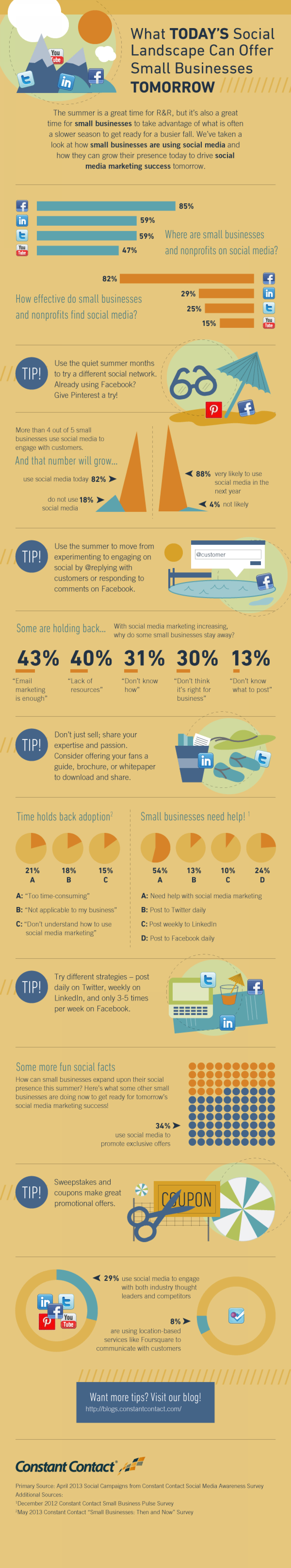 What Today's Social Landscape Can Offer Small Businesses Tomorrow Infographic
