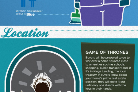 What TV taught me about selling my home Infographic
