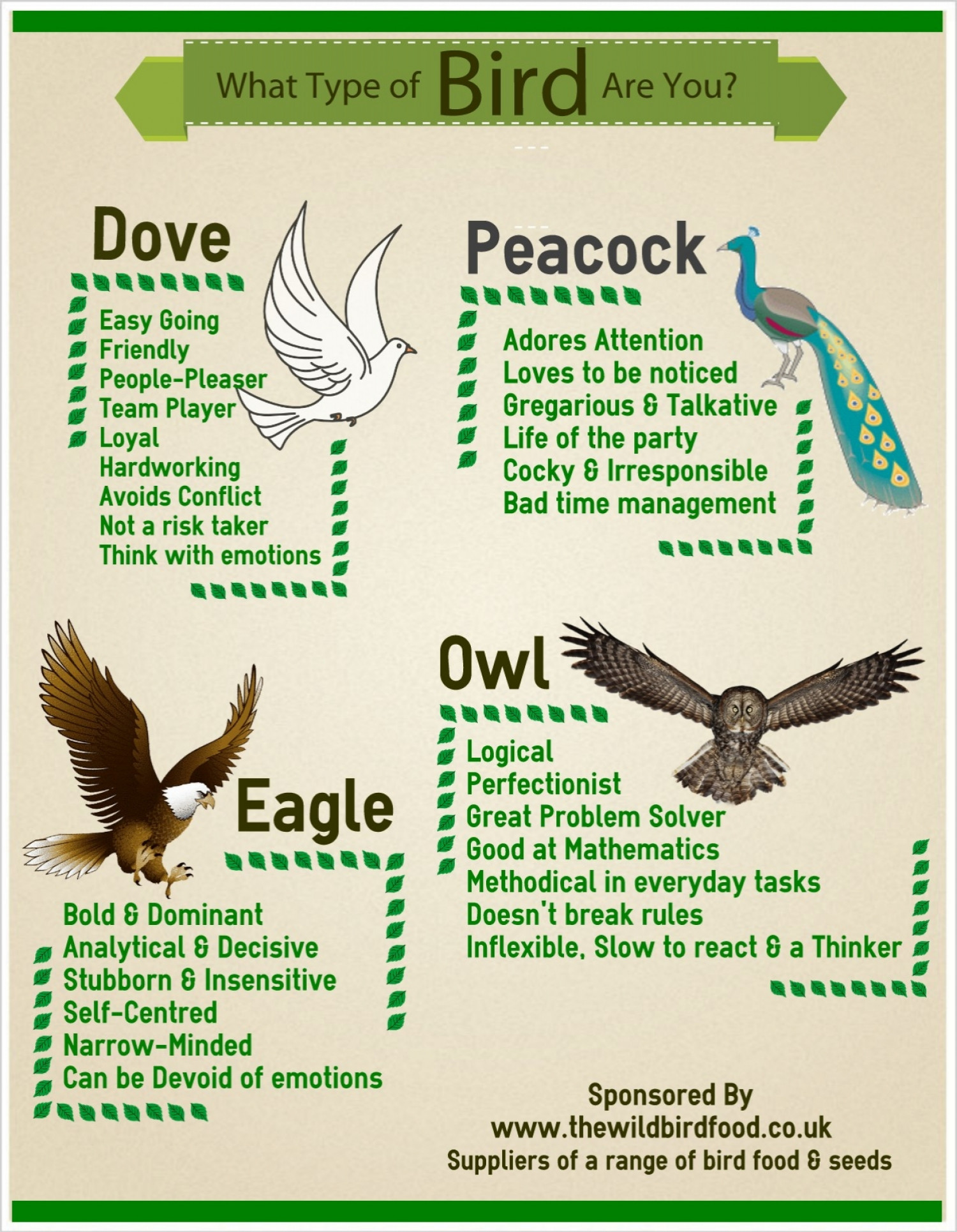 What type of bird are you for Birdhouse types