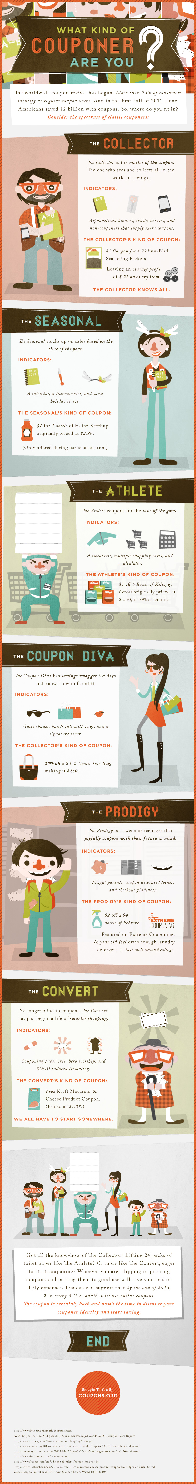 What Type Of Couponer Are You Visual Ly