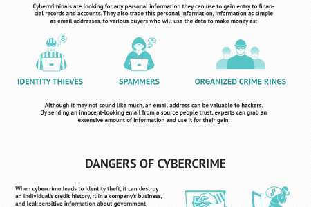 WHAT TYPE OF DATA ARE CYBER CRIMINALS LOOKING TO STEAL FROM YOU Infographic