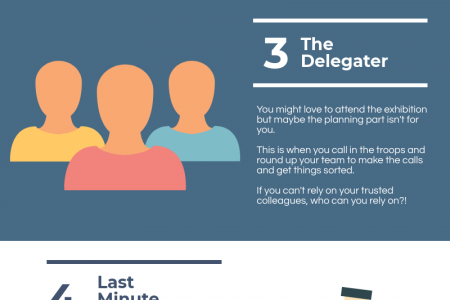 What type of exhibitor are you? Infographic