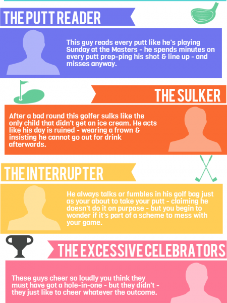 What Golfer Are You? Infographic