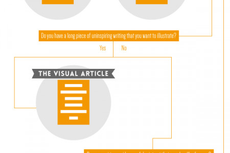 What type of infographic do you want to make? Infographic