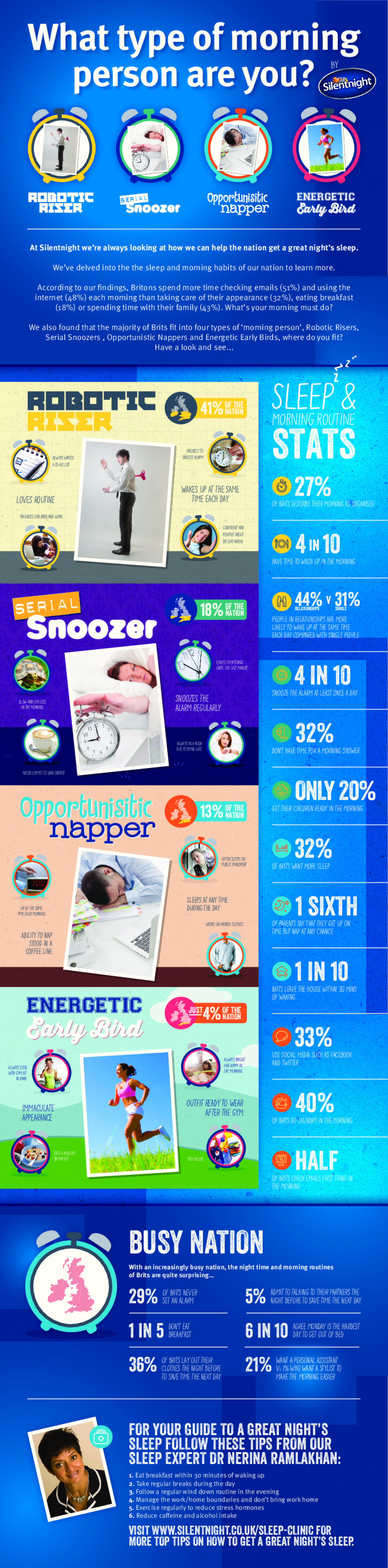 What Type of Morning Person Are You?  Infographic