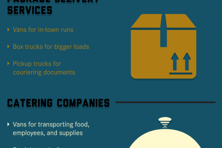 What Type of Truck Does Your Business Need?  Infographic