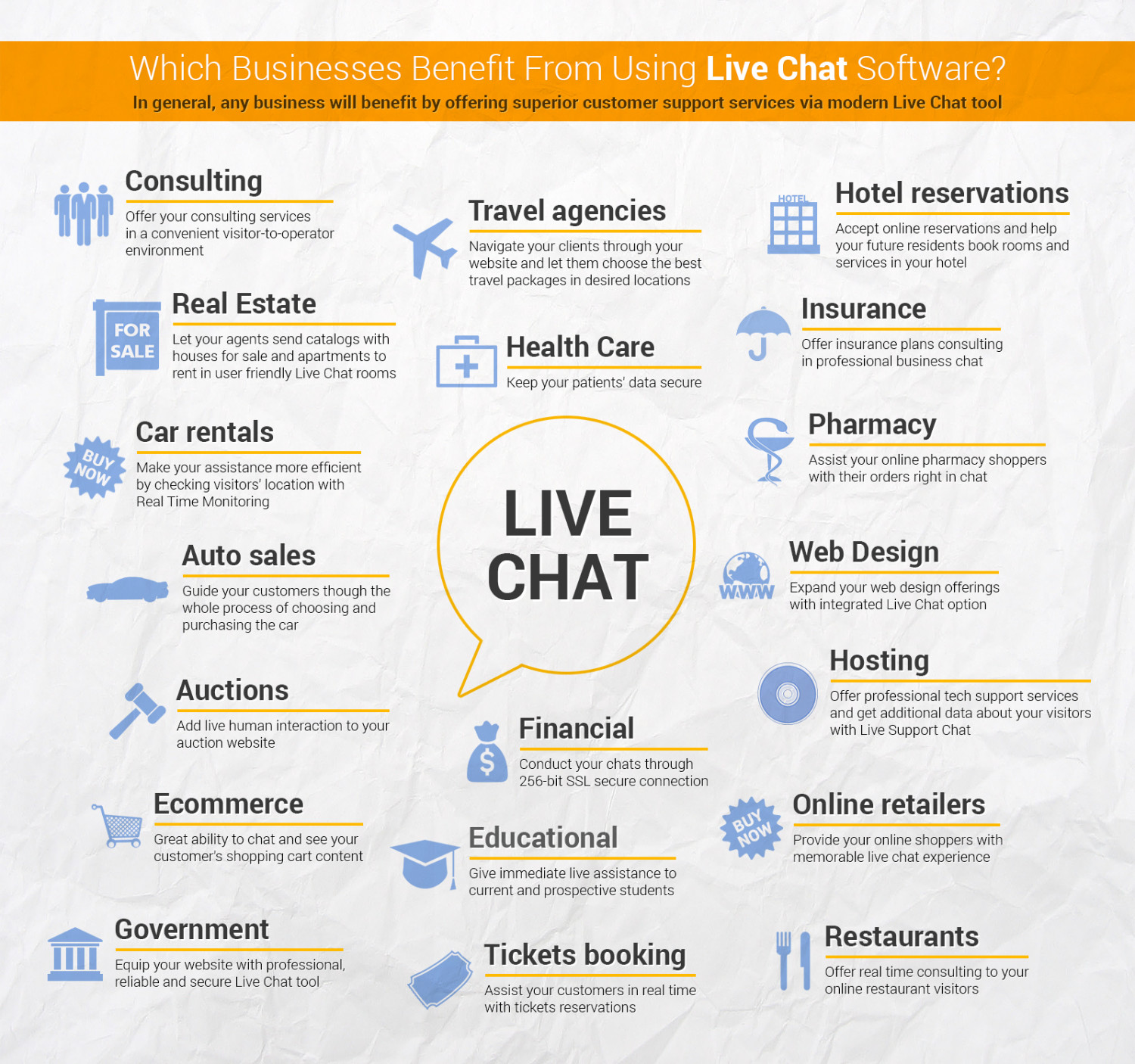 What Types of Businesses Can Benefit From Live Chat Software Infographic