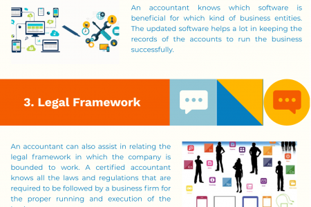 What Ways Does an Accountant Help You in Business Infographic