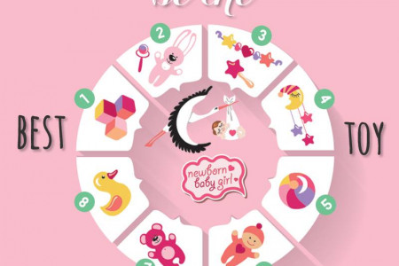 What will be the best toy for your baby girl? Infographic