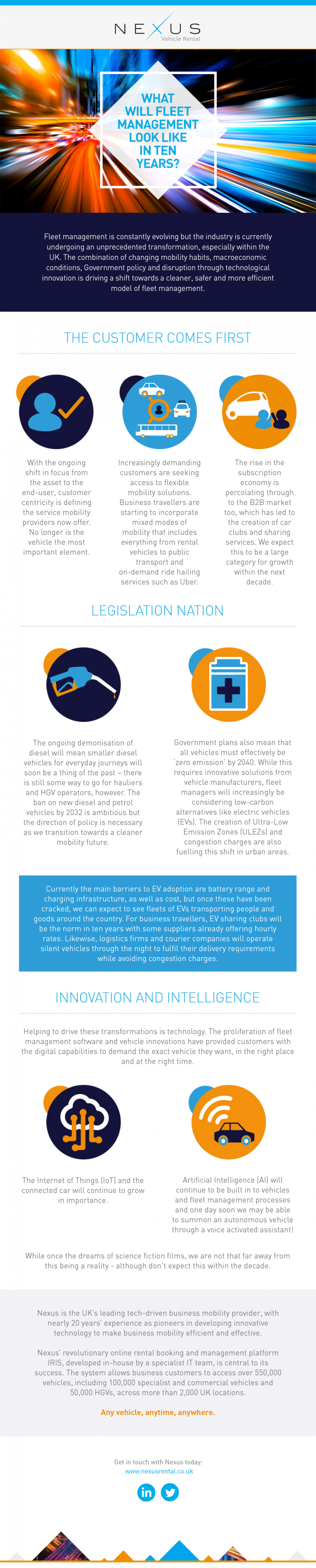 What Will Fleet Management Look Like in Ten Years? Infographic