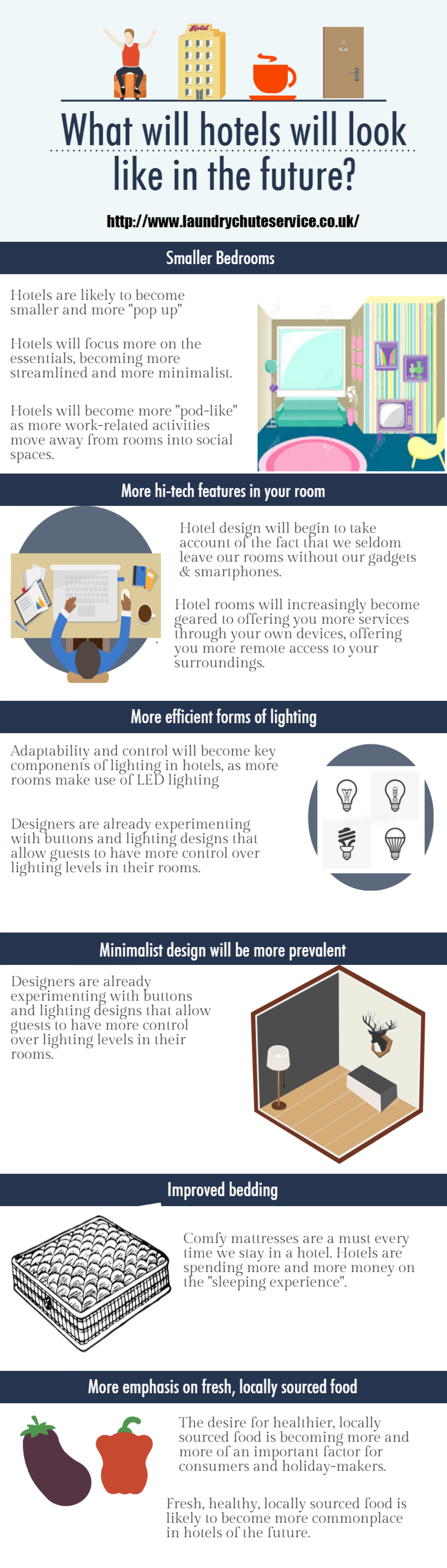 What will hotel buildings of the future look like?  Infographic