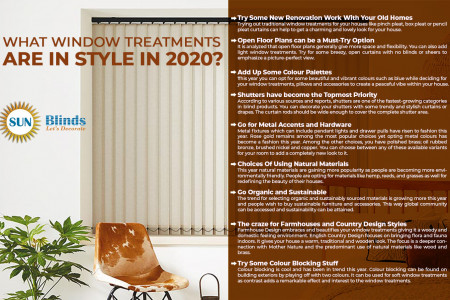 What Window Treatments are in Style? Infographic