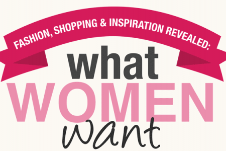 What Women Want Infographic
