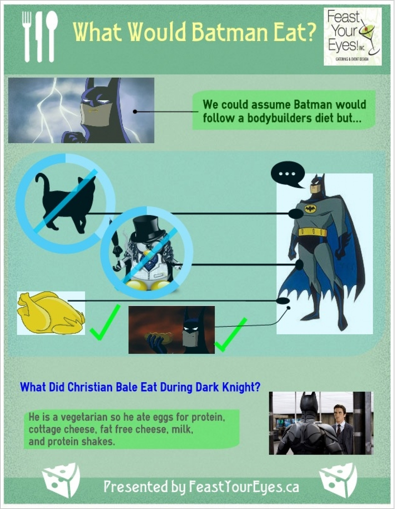 What Would Batman Eat? Infographic