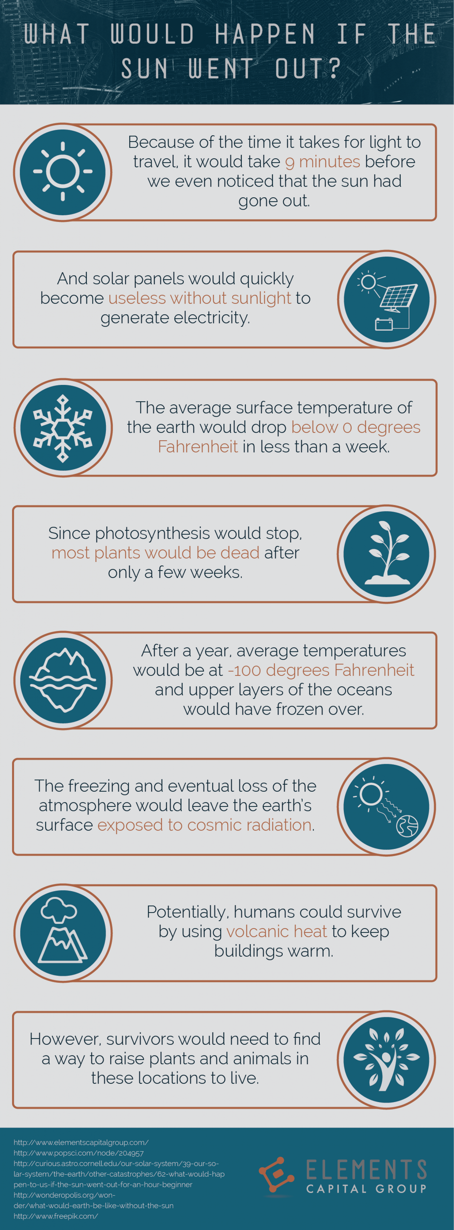 What Would Happen if the Sun Went Out? Infographic