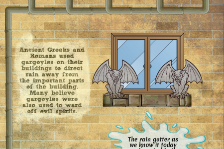What You Don't Know About Gutters Infographic