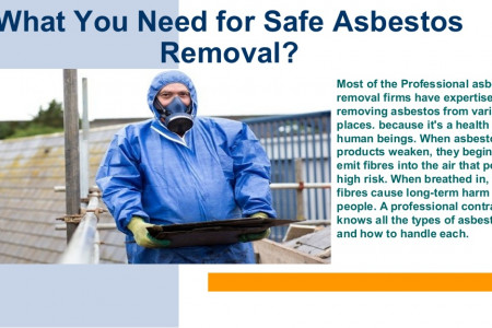 what-you-need--for-safe-asbestos-removal