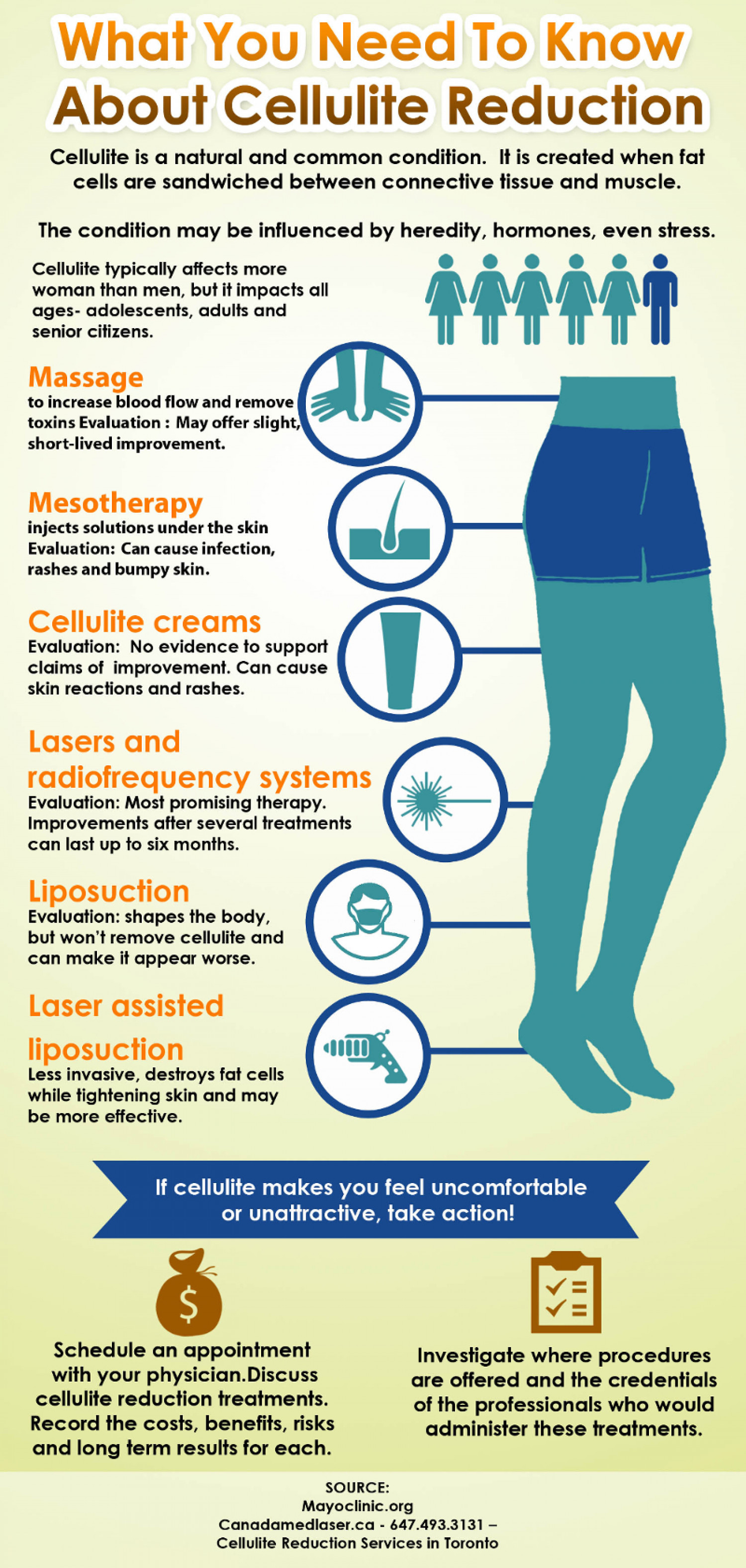 What You Need To Know About Cellulite Reduction Infographic