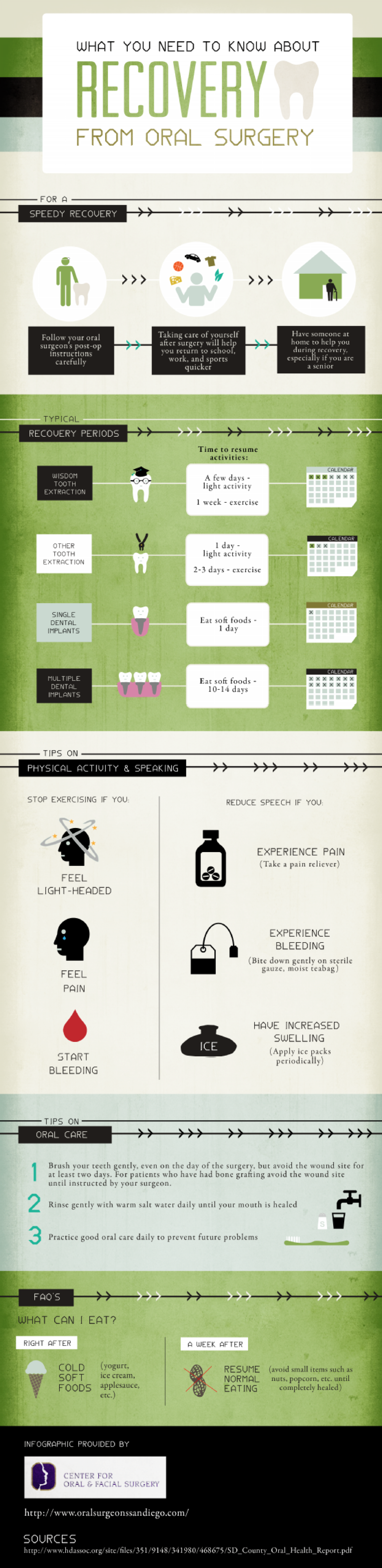 What You Need to Know about Recovery from Oral Surgery Infographic