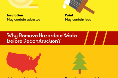 What You Need to Know about Responsible Deconstruction Infographic