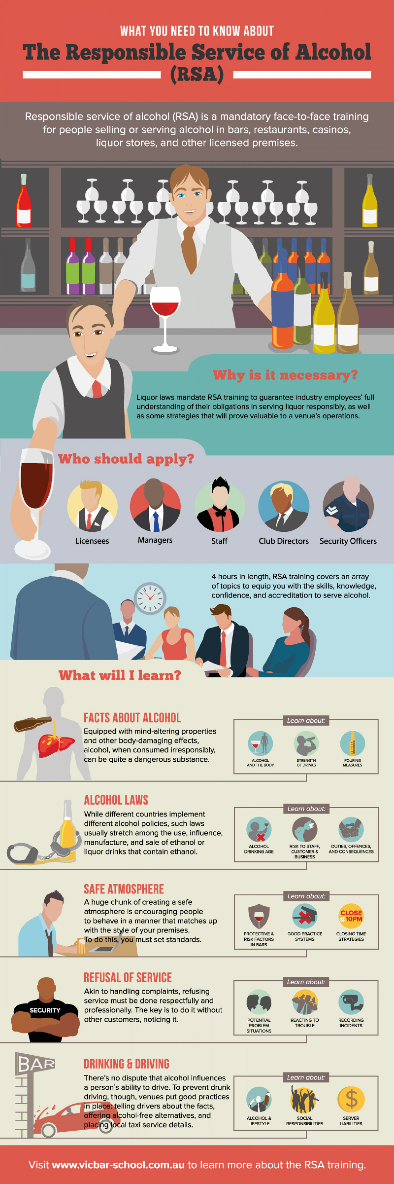 What You Need to Know About The Responsible Service of Alcohol Infographic