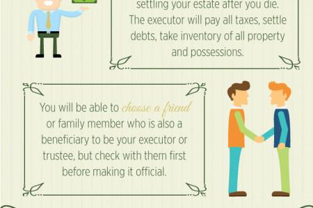What You Need To Know About Writing Your Will Infographic