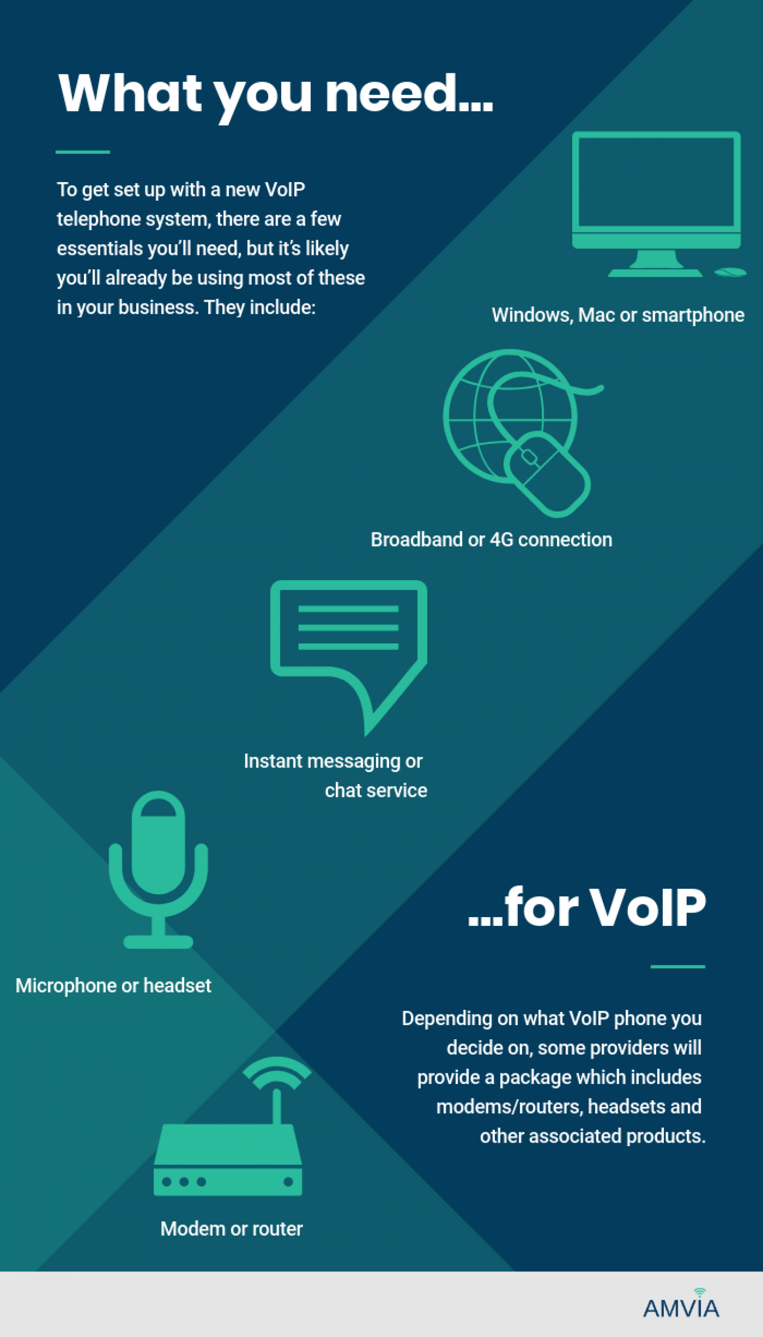 What you need to use VoIP Infographic