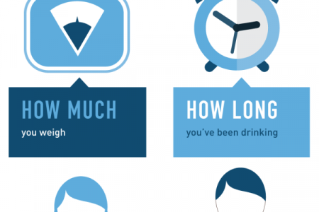 What You Should Know About DWI In New York  Infographic