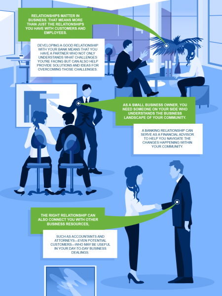 What your bank can do for your business Infographic