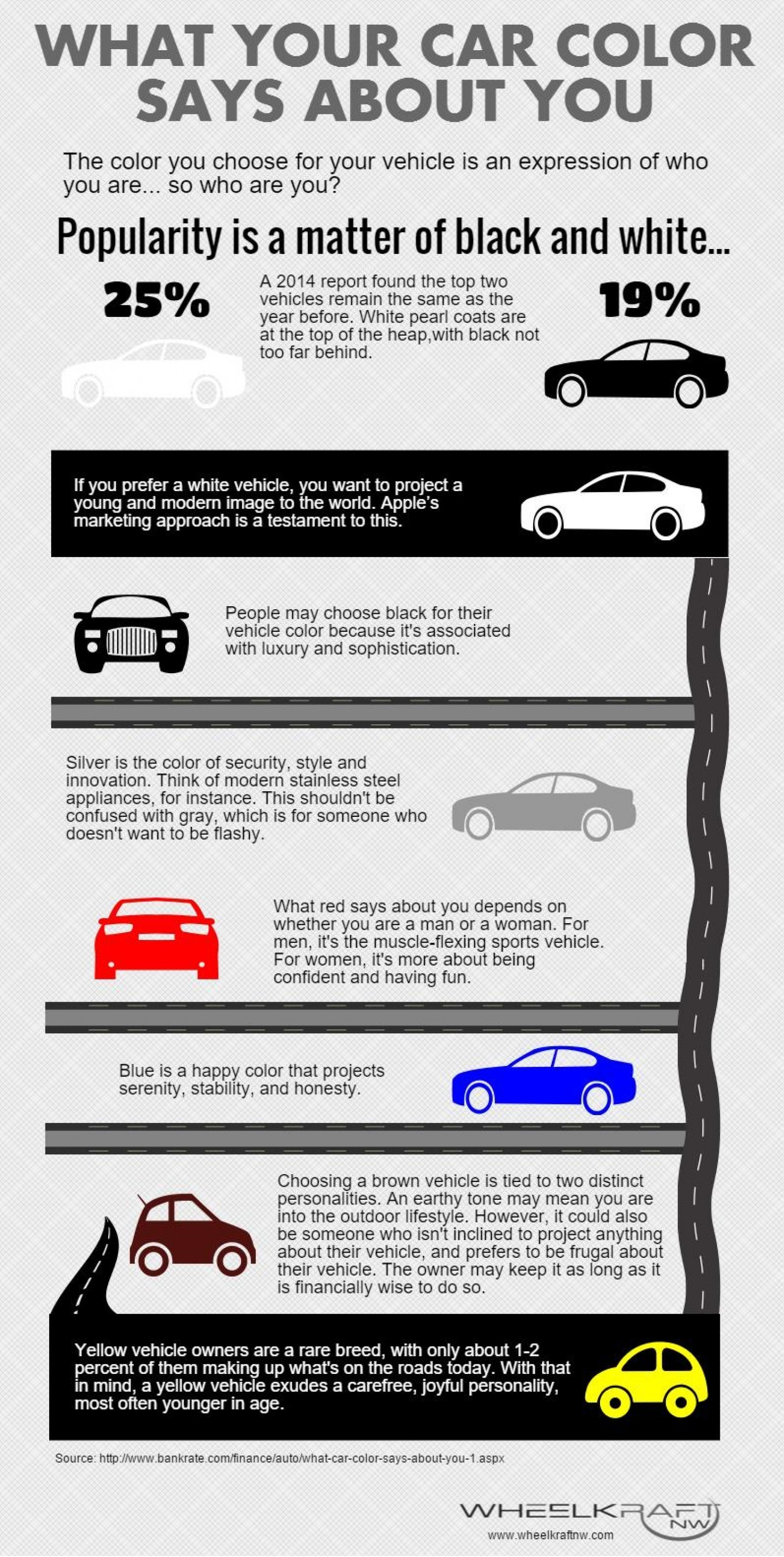 What Your Car Color Says About You Infographic
