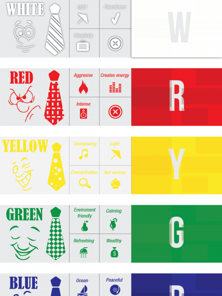 What Your Clothes Colour Says About Your Personality Infographic