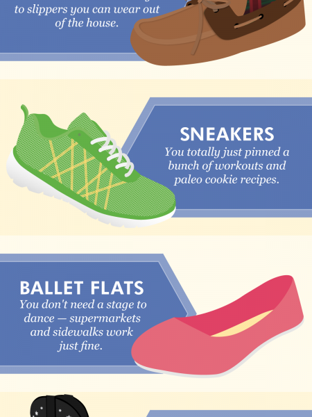 What Your Favorite Pair of Shoes Says About You Infographic