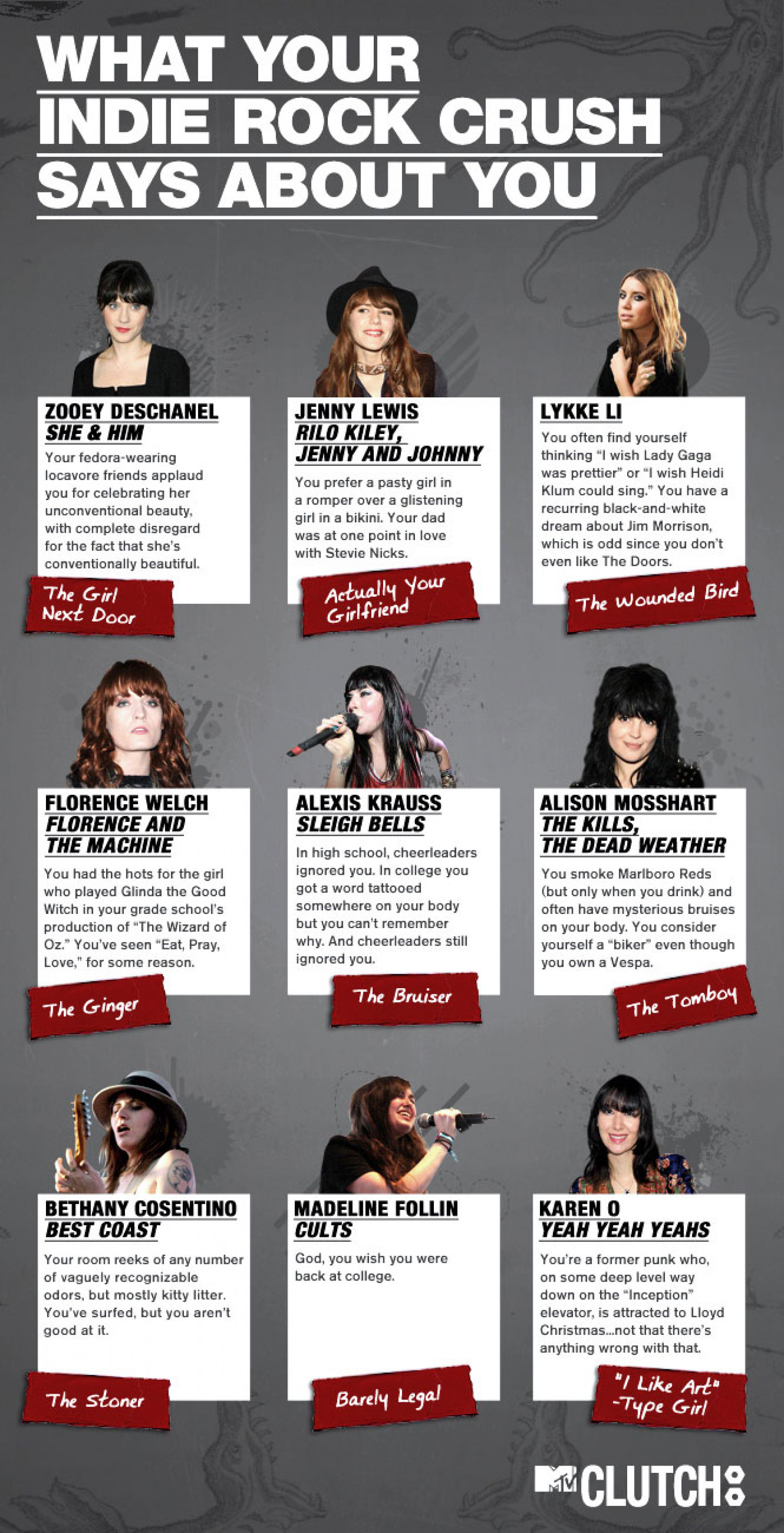 What Your Indie Rock Crush Says About You Infographic