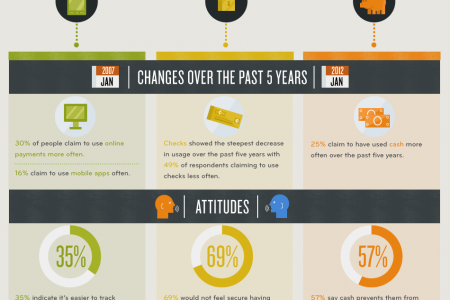 What Your Wallet Says About You Infographic