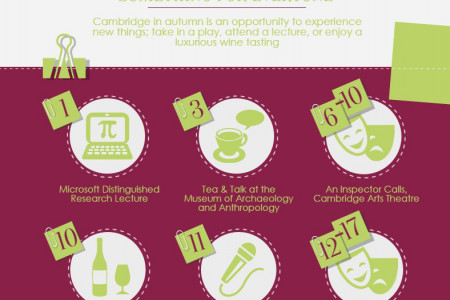 What's Happening in Cambridge this October? Infographic