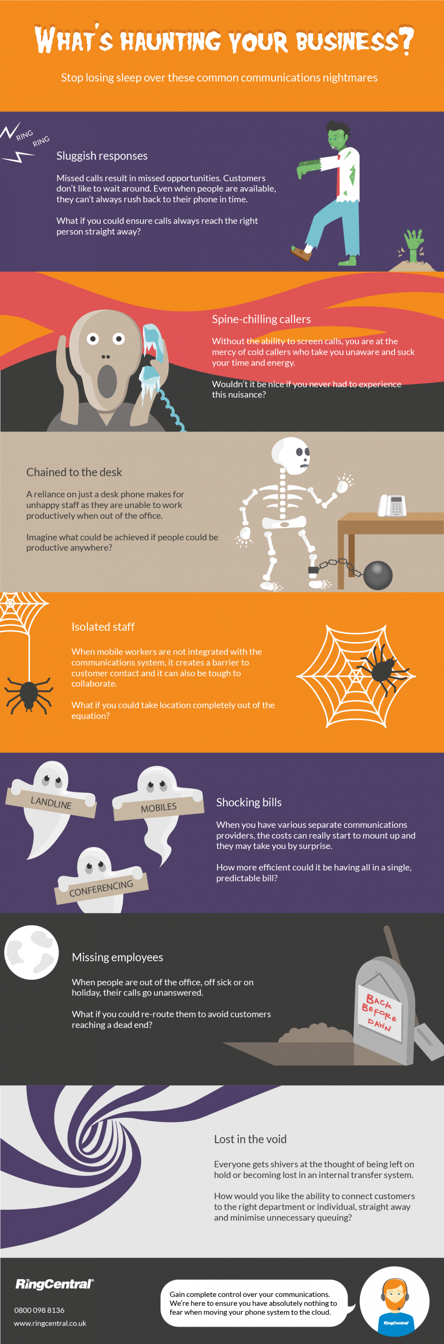 What's Haunting Your Business? [Infographic] Infographic