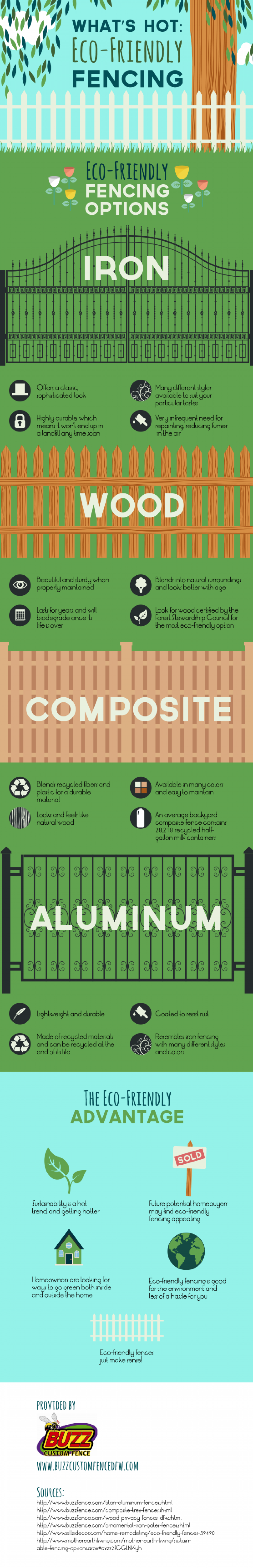 What's Hot: Eco-Friendly Fencing Infographic