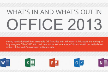 What's In & What's Out In Office  2013 Infographic