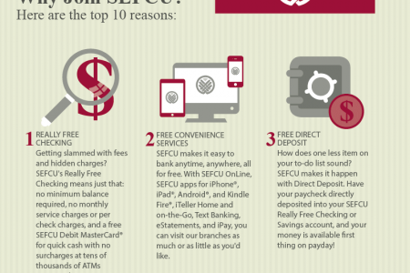 What's In a Credit Union? Infographic