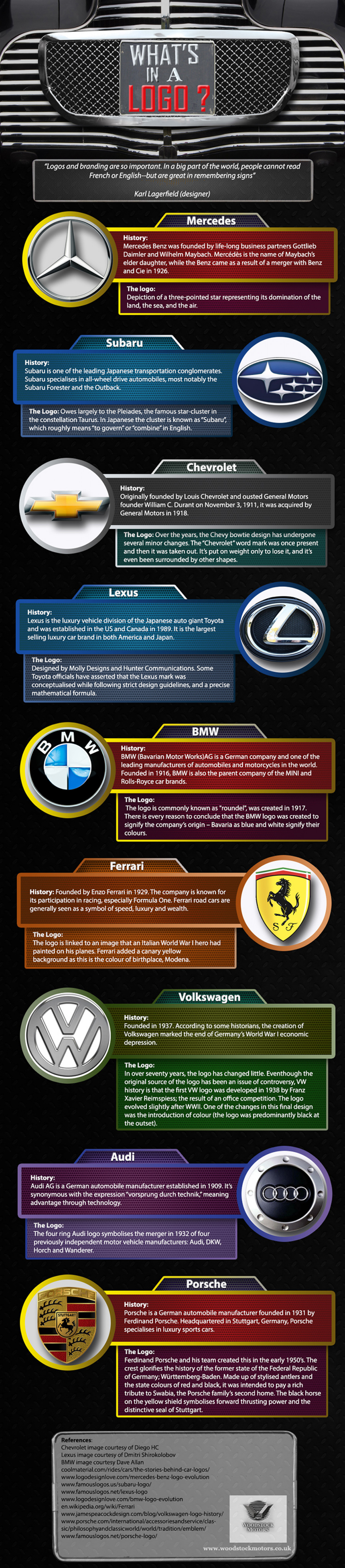 What's In a Logo?  Infographic