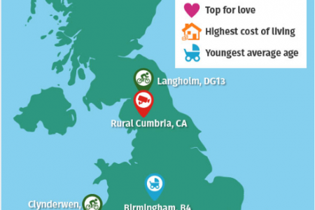 What's In A Postcode? Infographic