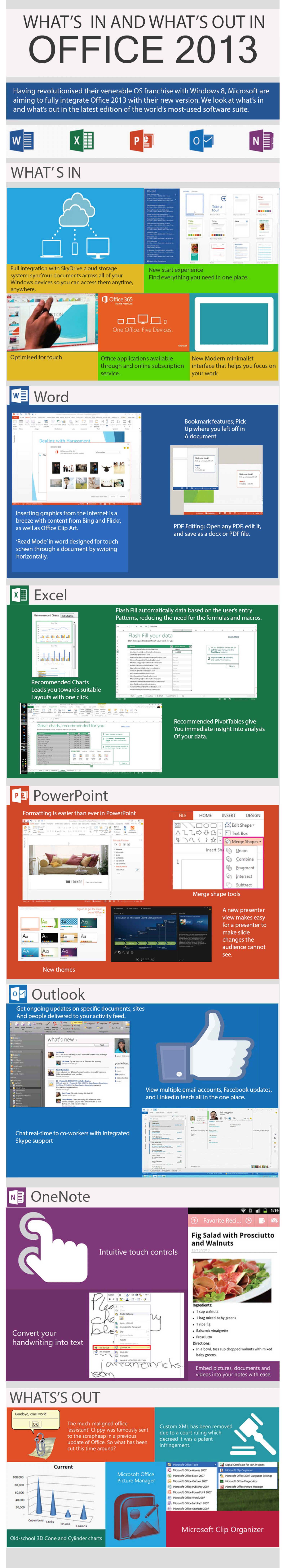 What's In And What's Out In Office 2013 Infographic