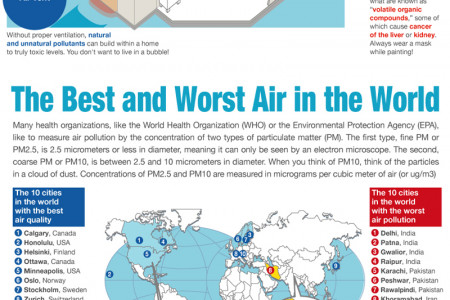 What's in the Air We Breathe? Infographic
