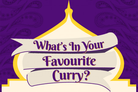 What's In Your Favourite Curry? Infographic