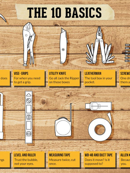 What's In Your Toolbox? Infographic