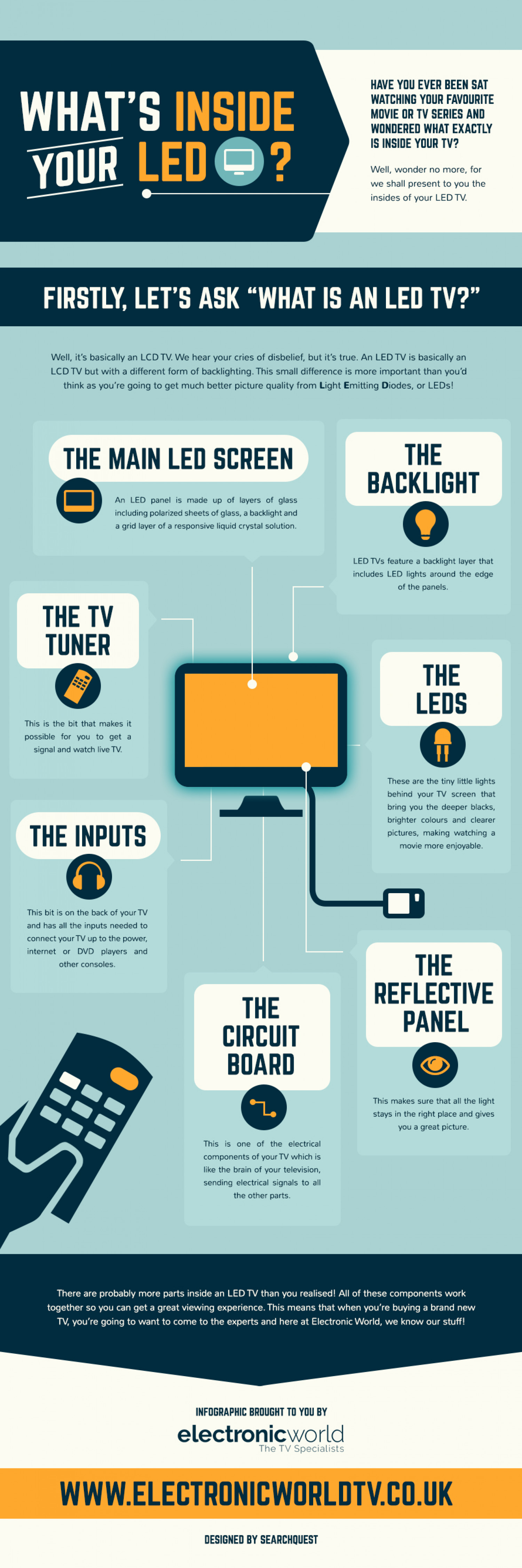 What's Inside Your LED TV? (Infographic) Infographic